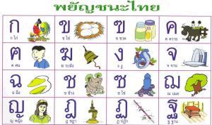 alphabet-chart