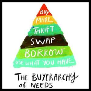 buyerarchy2